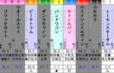140209_きさらぎ賞