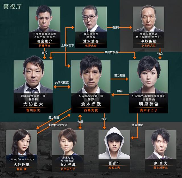 mozu_season2_chart