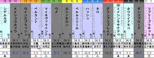 130901_小倉2歳S