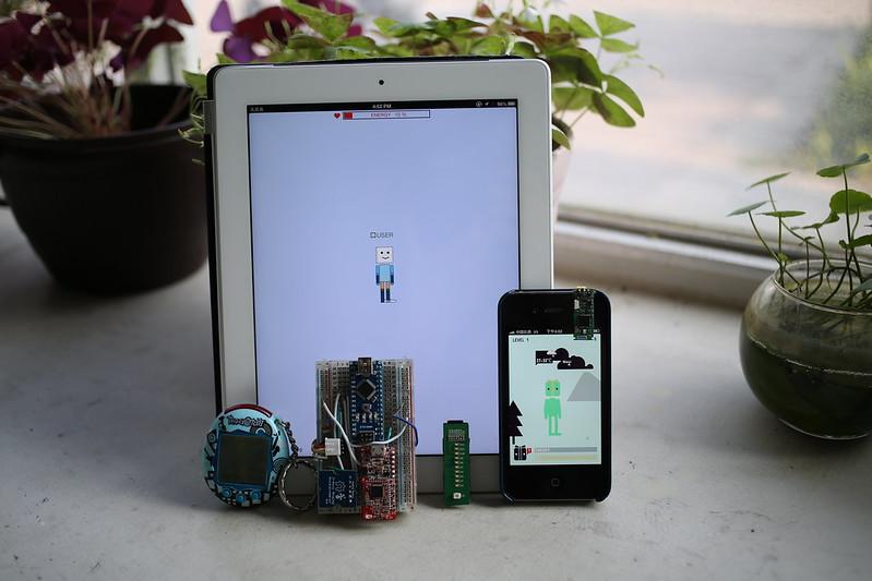 Prototype - Product