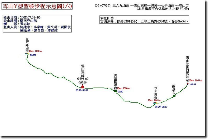 雪山Y型聖稜步程示意圖(六)