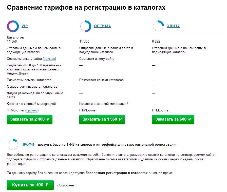 выборе размера заказать регистрация сайта в каталогах того
