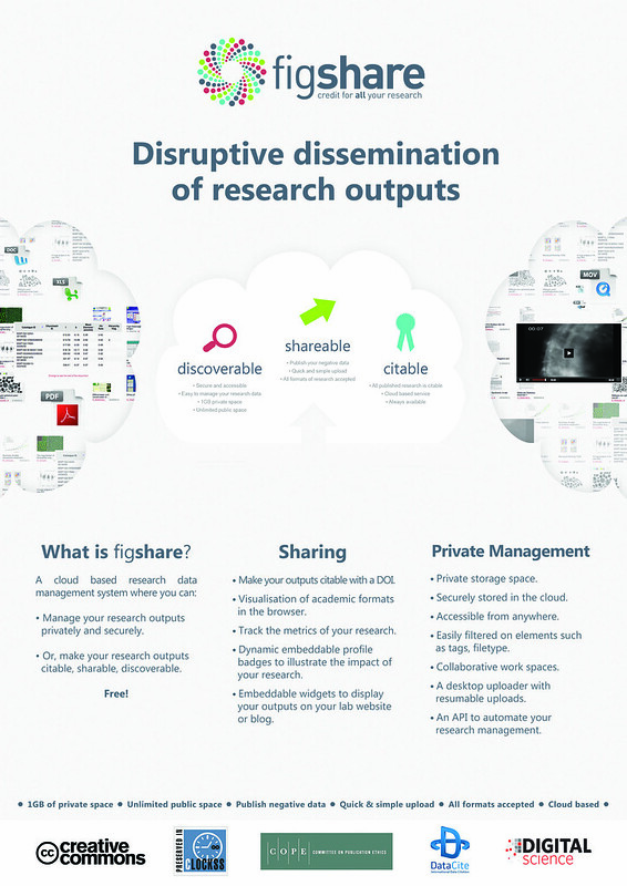 figshare_poster