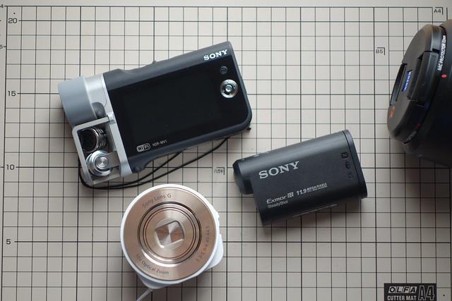 Sony mini cameras