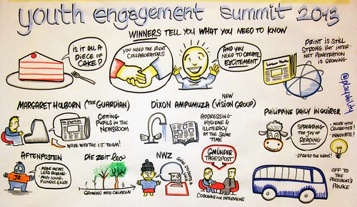 WAN-IFRA: Youth Engagement Summit: Lessons Learned