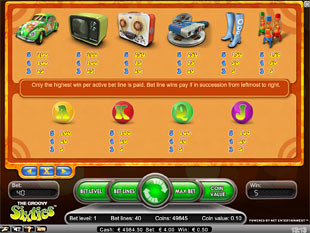 free The Groovy Sixties slot payout