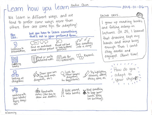 2014-01-06 Learn how you learn