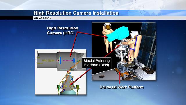 03 - High Resolution Camera Installation