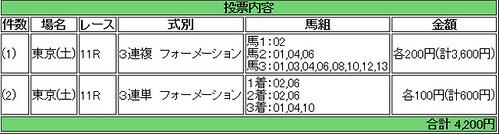 140201_白富士S馬券