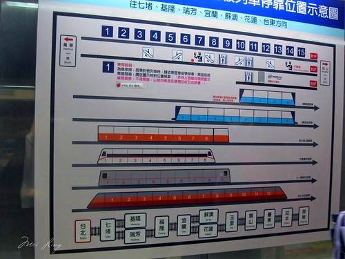 Platform map in Taipei Station
