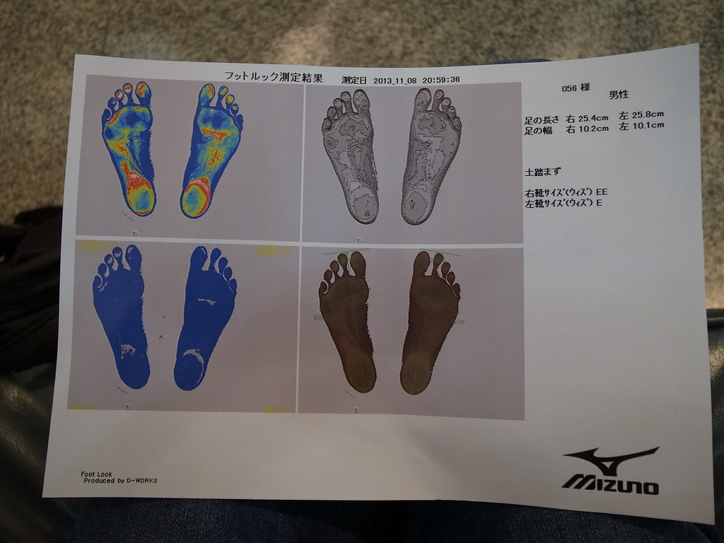 Mizuno PRECISION FIT