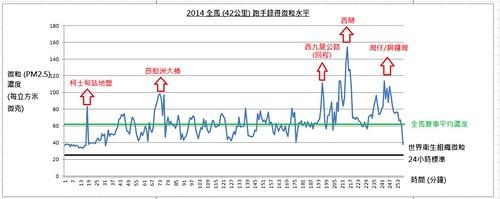 Graph 1_42KM