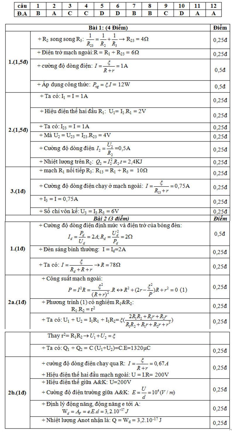 Đề số 1: vật lý 11 đề kiểm tra học kỳ I - THPT Nam trực - Nam Định