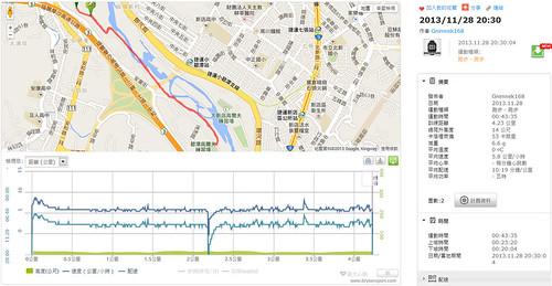 2013/11/28 超慢跑@陽光運動公園