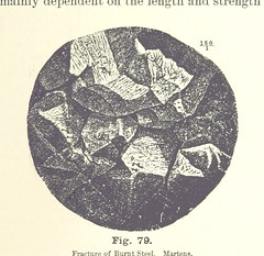 """British Library digitised image from page 225 of """"The Metallurgy of Steel. ... Second edition ... enlarged. Vol. 1"""""""