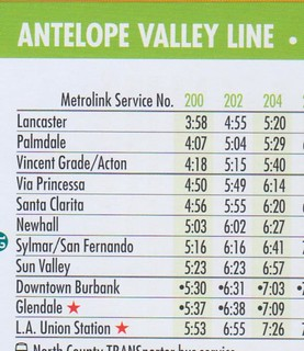 Metrolink 2013 Antelope Valley Line