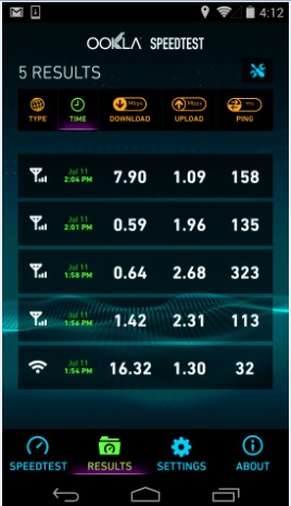 Top 3G / Bottom Wifi / Rest are LTE