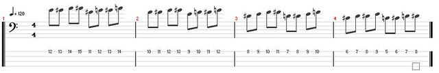 HQ Bass Tab 1