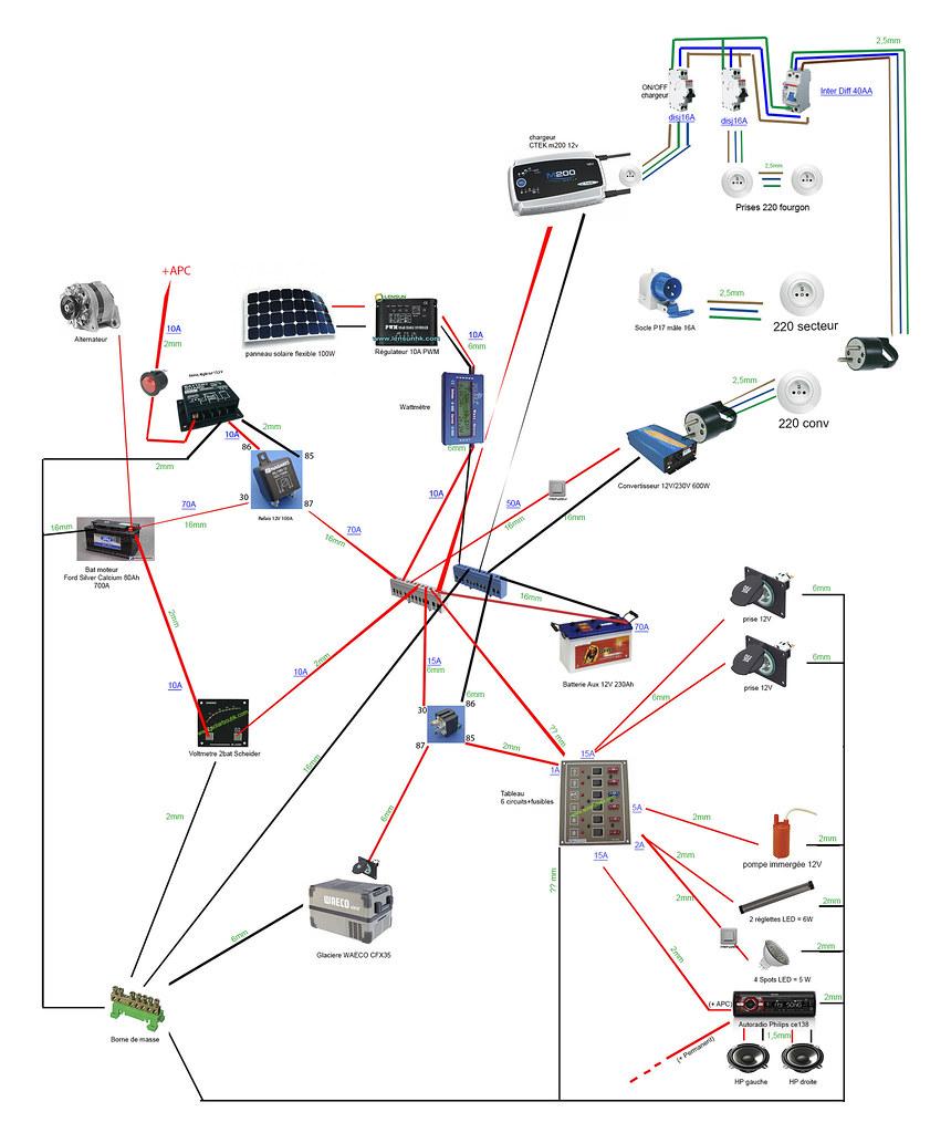 Voir le sujet sch ma for Quelle section de cable pour alimenter un tableau electrique