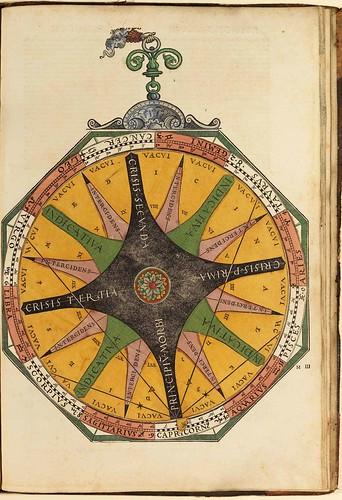 007-Astronomicum Caesareum-1540- Petrus Apianus -Staatsblibliothek Bamberg