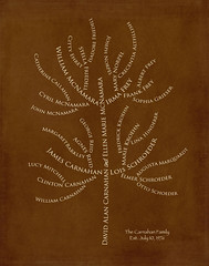 Family tree with names art dark brown ivory ancestry