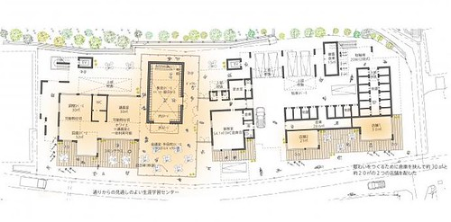 Kamaishi-Housing-Plan