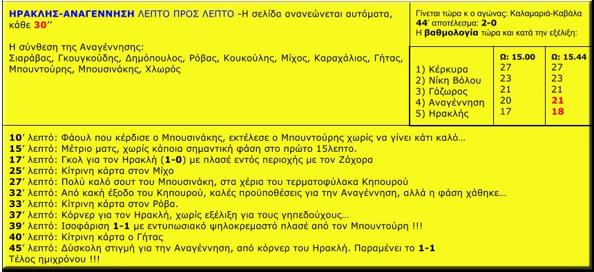 hraklhs-anagennisi-karditsas-15122013