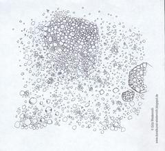 Chaos, Entropie, Buendelung, Aggregation, Agglomeration, Agglutination