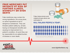 Fight the Fakes: Fake Medicines put Patients at Risk