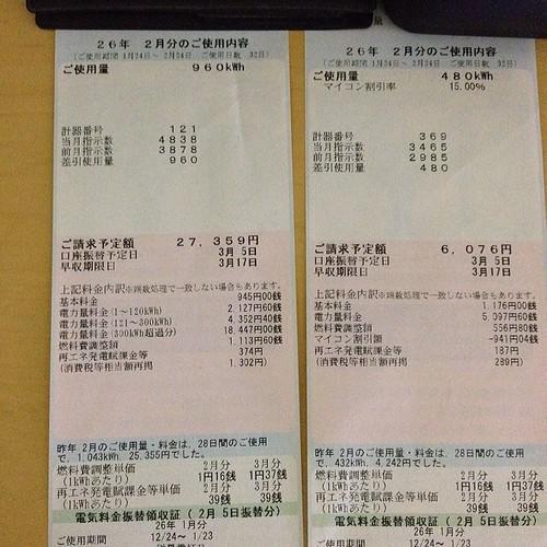あー今月電気料金¥33000(>_<)