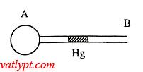 Bài tập đẳng áp định luật Gay-Lussac, vật lý phổ thông