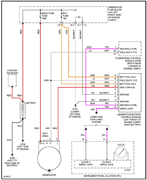 Alternator Wiring Harness Diagram