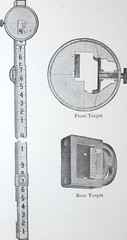"""Image from page 279 of """"Illustrated catalogue and price-list of drawing and tracing papers, sun print papers and equipments, drawing instruments and materials, surveying instruments, accessories, etc. / Kolesch & Company."""" (1917)"""