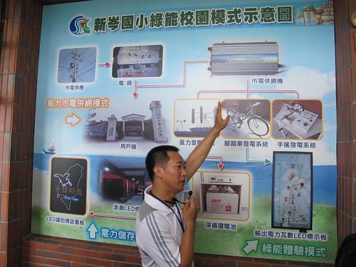 風車達人李泳宗解說新岑國小的校園綠能。