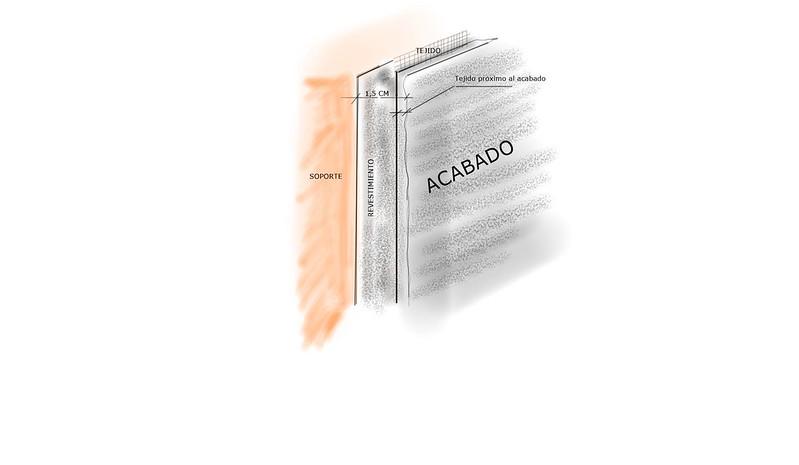 Patología caso 1