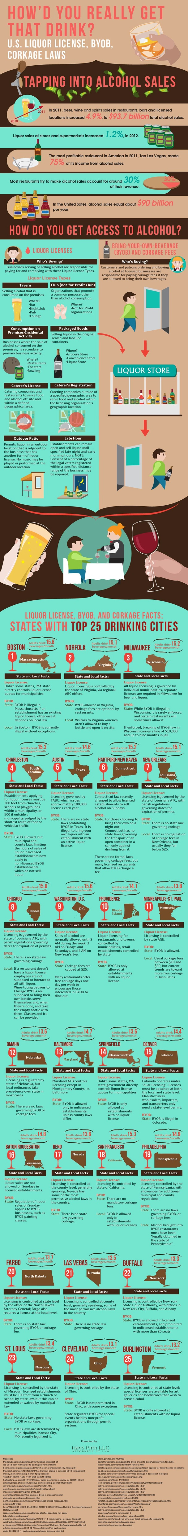 liquor-laws-infographic