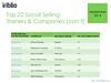 Top Social Selling Training Companies