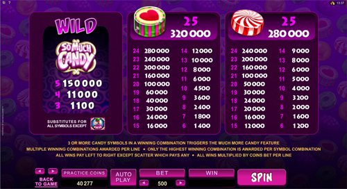 free So Much Candy slot payout