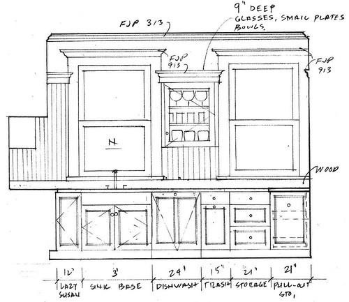 Elevation - Kitchen South