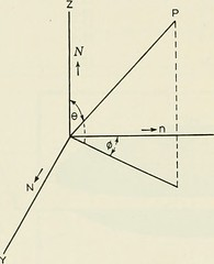 """Image from page 117 of """"The Bell System technical journal"""" (1922)"""