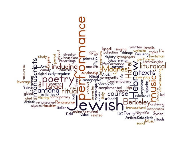 Jewish Nightlife Wordle 01