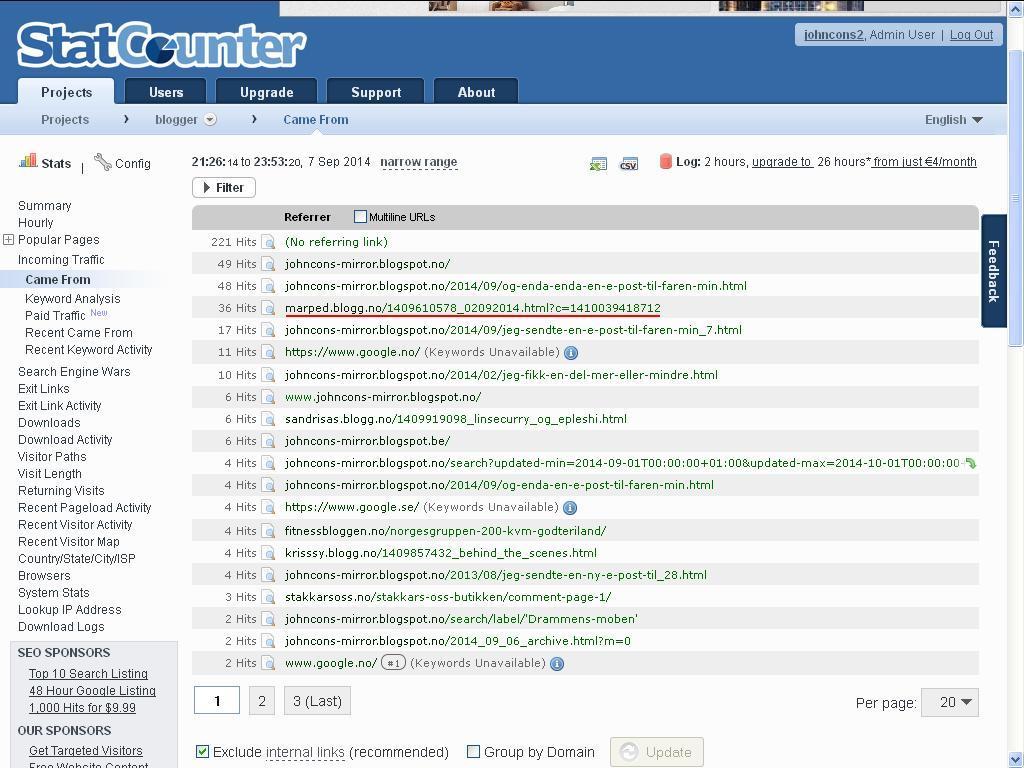 statcounter blogg 2