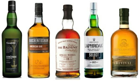 National Scotch Whisky Day