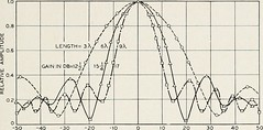 """Image from page 872 of """"The Bell System technical journal"""" (1922)"""
