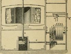 """Image from page 95 of """"Illustrirtes Konversations-Lexikon; vergleichendes Nachschlagebuch für den täglichen Gebrauch. Hausschatz für das deutsche Volk und """"Orbis pictus"""" für die studirende Jugend"""" (1870)"""