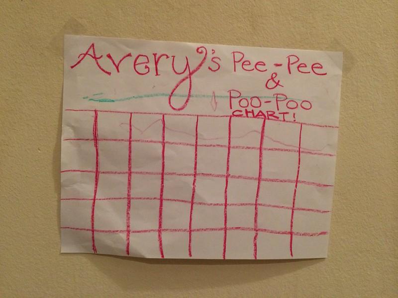 Avery (8/16/14)