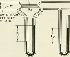 """Image from page 619 of """"The Bell System technical journal"""" (1922)"""