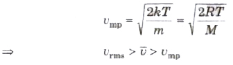 CBSE Class 11 Physics Notes Kinetic Theory of Gases