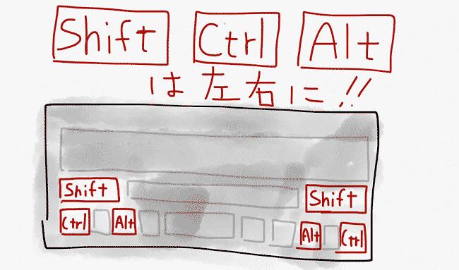 Shiftキー、Altキー、Ctrlキーは左右に