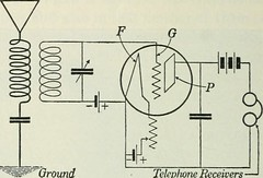 "Image from page 507 of ""Practical physics"" (1922)"